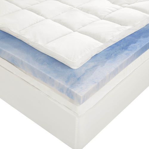 A Look At The Best Memory Foam Mattress Toppers - Buyers
