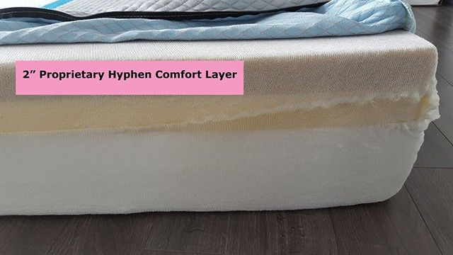 Hyphen-Mattress-Layers-2