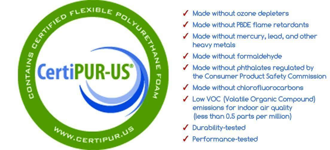 Image result for certipur-us