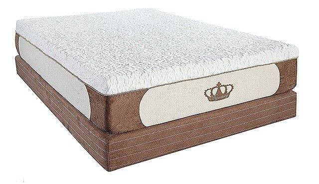 Image result for Best Mattress