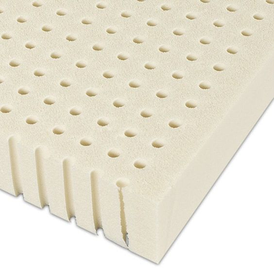 An In-Depth Look at the Different Types of Foam Mattresses