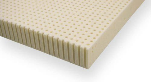 And You Want A Mattress That Reforms Quickly When Pressure Is Removed If This Something S High Priority For Talalay Latex Better