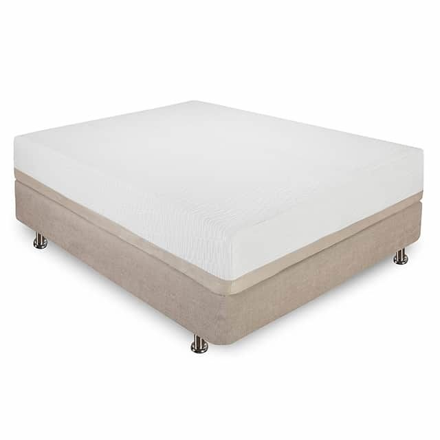 Types of Foam - An In-Depth Look At Different Foam Mattresses