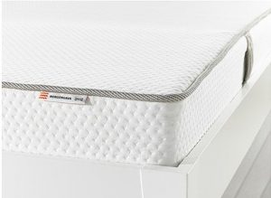 Tremendous A Review Of Ikeas Latex Mattress Offerings The Sleep Judge Pdpeps Interior Chair Design Pdpepsorg