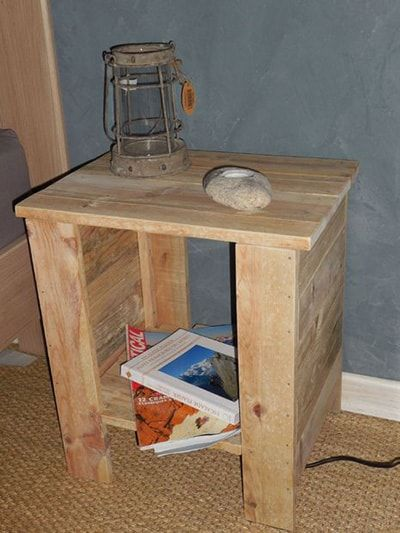 40 magnificent bedside table ideas for your bedroom the sleep judge pallet nightstand solutioingenieria Choice Image