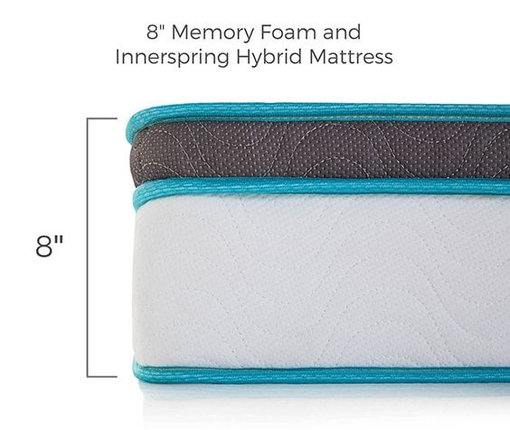 There Is Another Very Common Type Of Hybrid Mattress