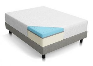 Showing multiple layers of mattress, blue topper and