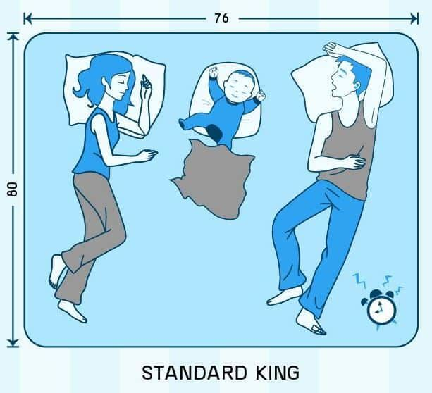 How Wide is a King Size Bed Frame? | The Sleep Judge