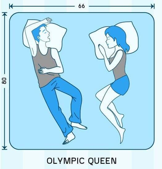 Olympic Queen vs Queen Beds | The Sleep Judge