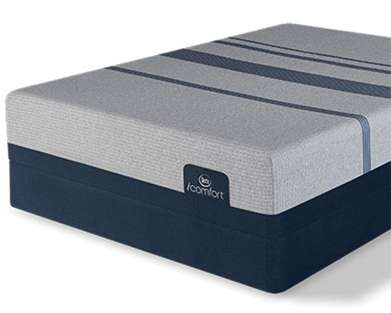 Simmons Vs Serta Mattress Thesleepjudge