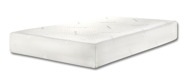 Flip Vs Non Flip Vs Layered Mattresses What They Are And