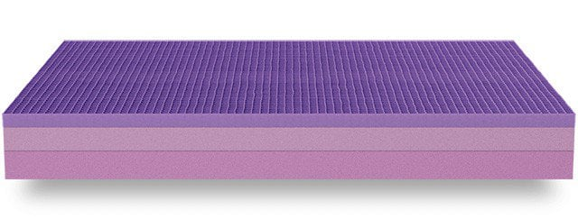 Best Box Spring For Purple Mattress Reviews 2018 The