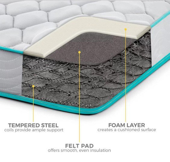 protector co bunk dp baby quilted amazon uk bed mattress
