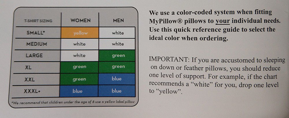 Mypillow Premium Pillow Review The Sleep Judge