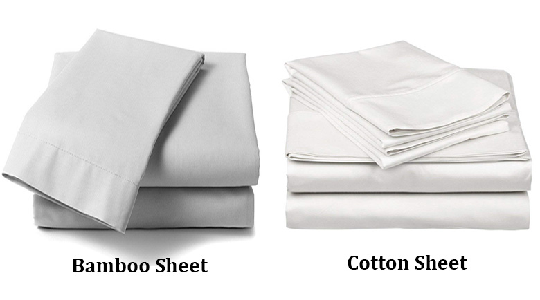 With More Luxurious Options Available Such Egyptian Cotton And Consumers Are Looking To Sheets Line Their Bed