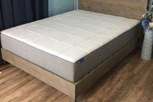 Best Mattresses For A Good Night Sleep Updated May 2019