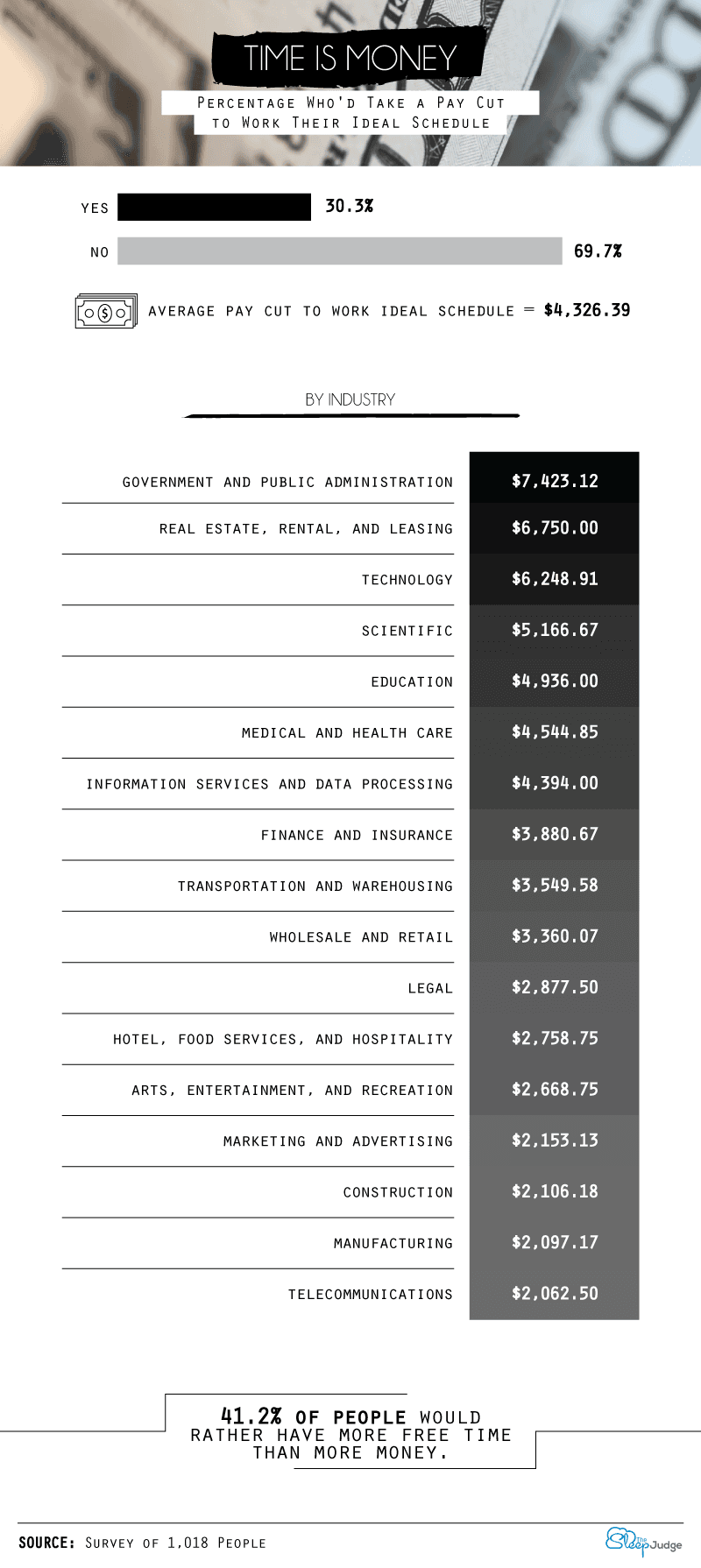 Pay-Cut-to-Work-Ideal-Schedule