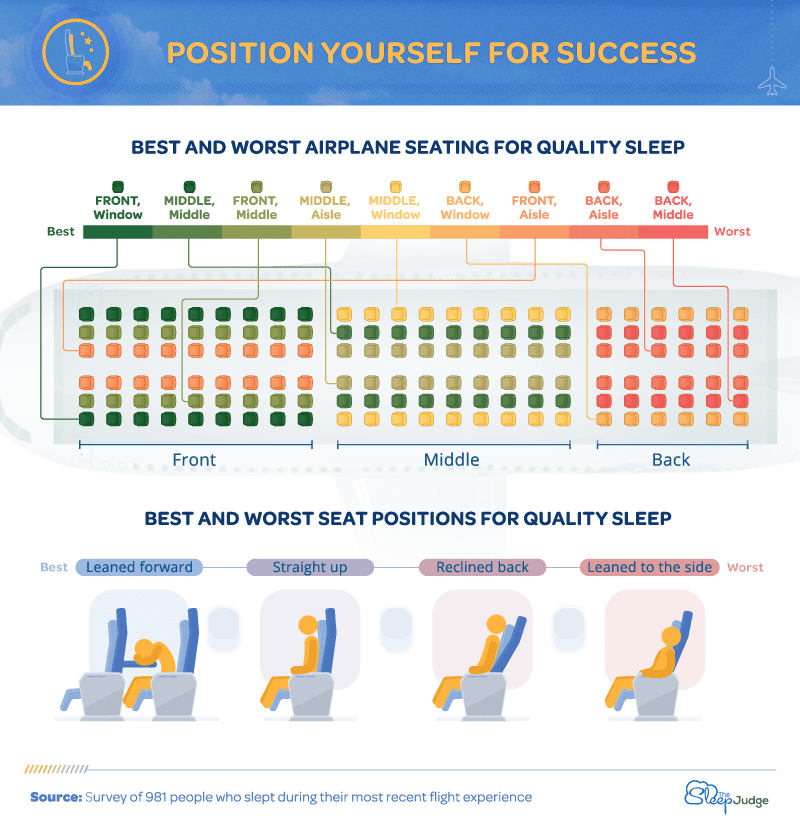Position Yourself For Success