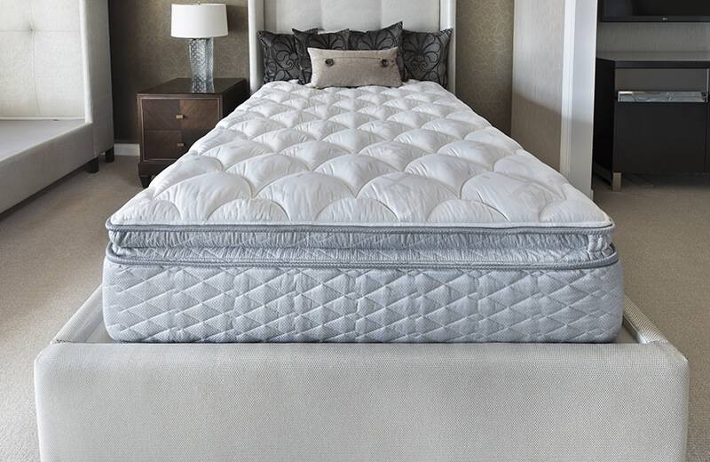 Best Double Sided Pillow Tops Mattress Reviews 2019 The