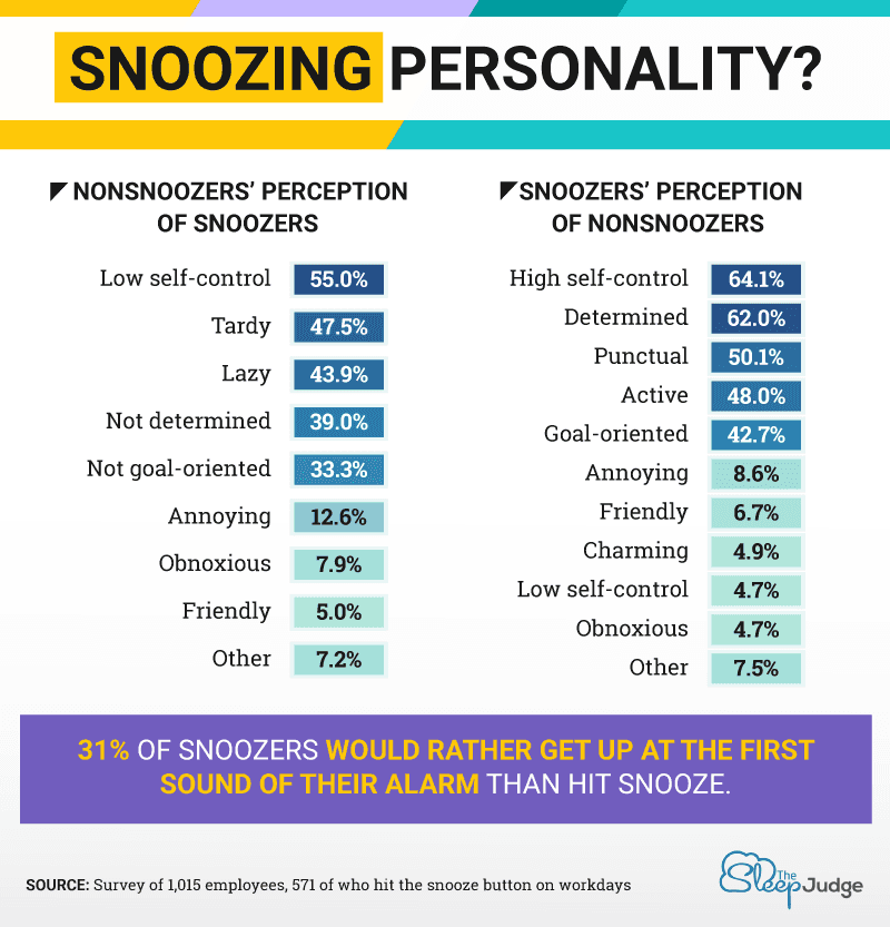 Snoozing Personality