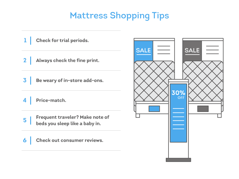 infographic on mattress shopping tips