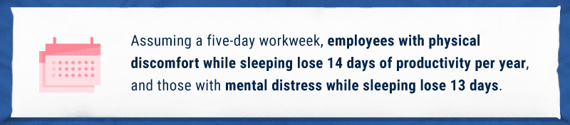 Employees with physical discomfort will lose 14 days of productivity Infographic