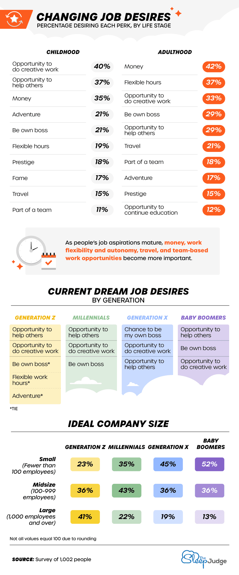 Changing Job Desires infographic