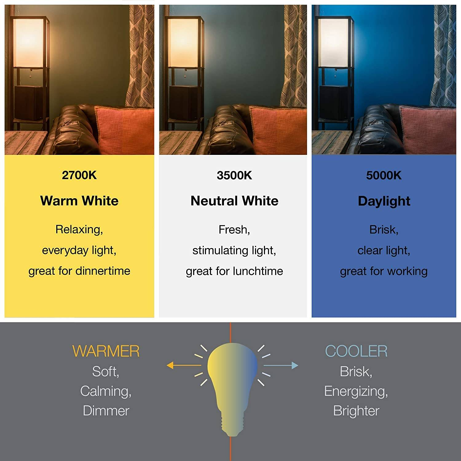 Best Led Lights For Bedroom Reviews 2021 The Sleep Judge